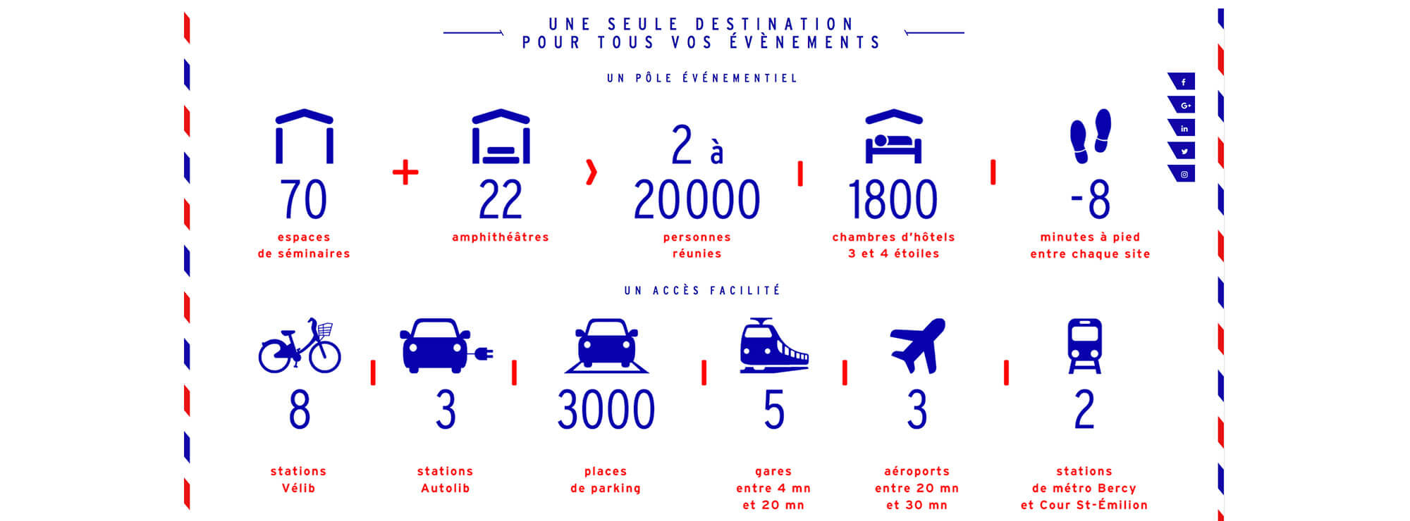 10.destination paris bercy pictogrammes evenementiel acces lieu vie.jpg